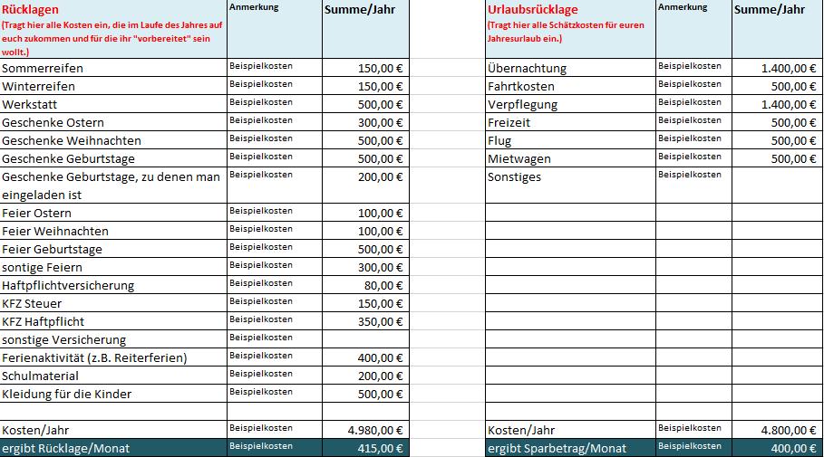 Ausschnitt-Excel-Tabelle-Vorlage-Rücklagen