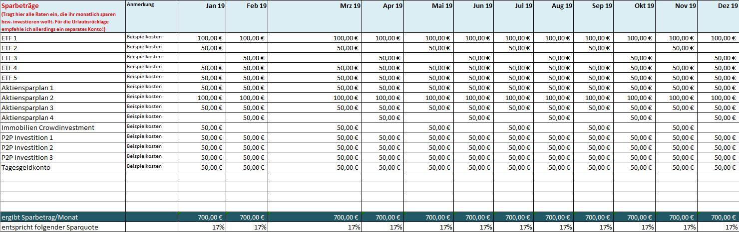 Ausschnitt-Excel-Tabelle-Vorlage-Sparpläne