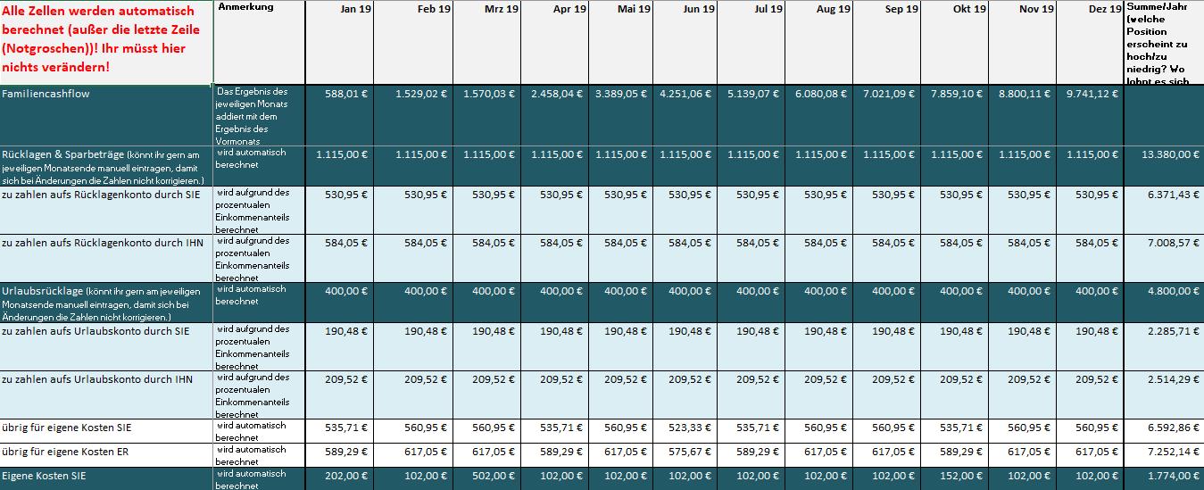 Ausschnitt-Excel-Tabelle-monatliche-Übersicht