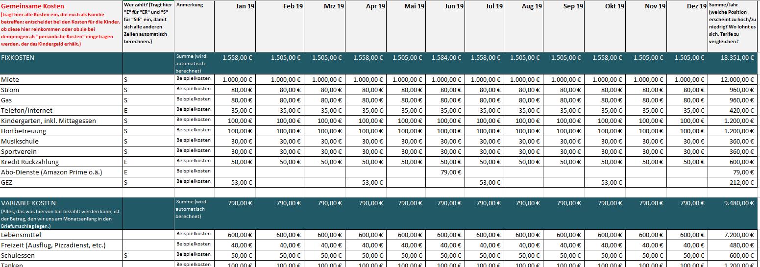 Budgetplanung Fur Familien Leicht Gemacht Die Faire Einnahmen Ausgaben Excel Vorlage Sechs Wochen Frei